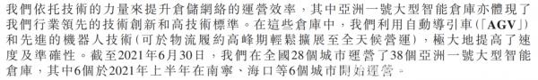 """京东物流Q2亏损额151亿元,上市不足3个月市值""""蒸发""""1200亿港元"""