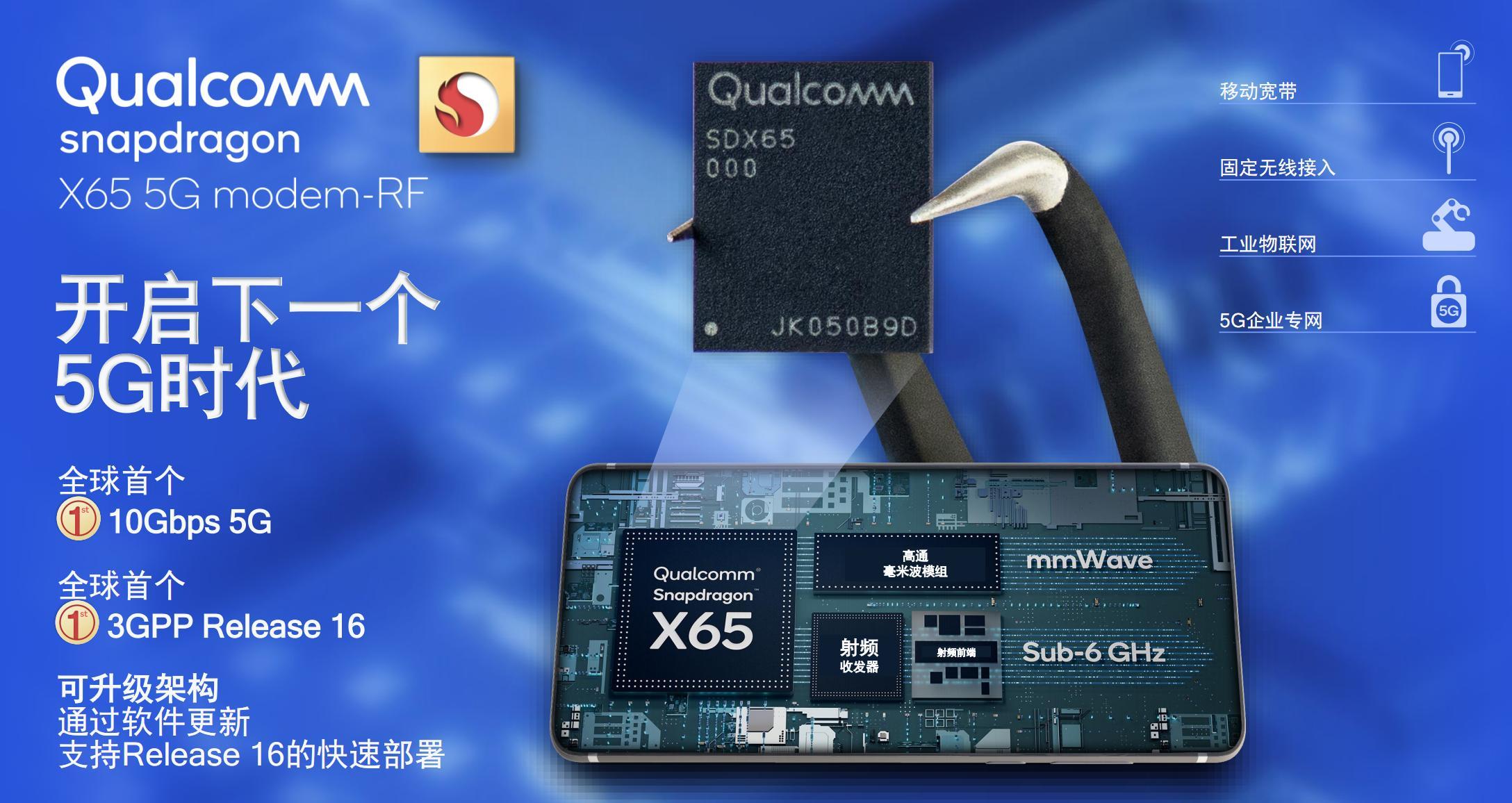 为什么高通、诺基亚等国外厂商,一直在努力研发5G毫米波?