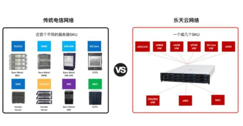 那个一心要颠覆现有2/3/4/5G的日本企业,亏得一塌糊涂