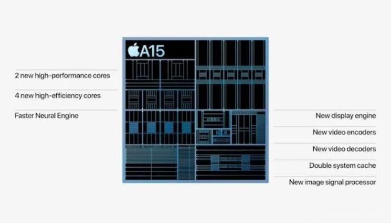 苹果A15跑分出炉,与A14、高通888、麒麟9000对比,差距很大