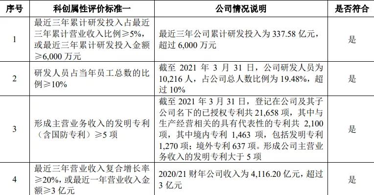 联想终止上市:3%的研发投入,究竟算不算高科技