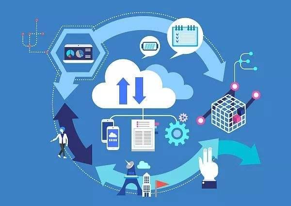 2020开启企业服务新纪元 云测试成为热门赛道