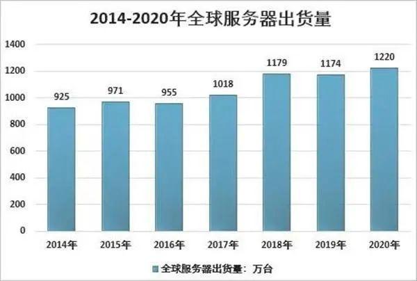 浪潮集团如何逆袭超越华为抢下55%中国市场?