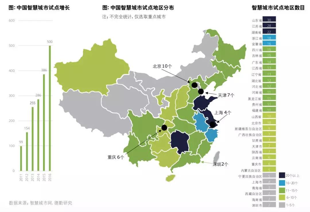 在京沪,百度AI布局城市化未来三十年