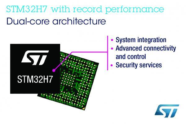 意法半导体布新一代微控制器STM32H7:双核性能与丰富功能的完美组合