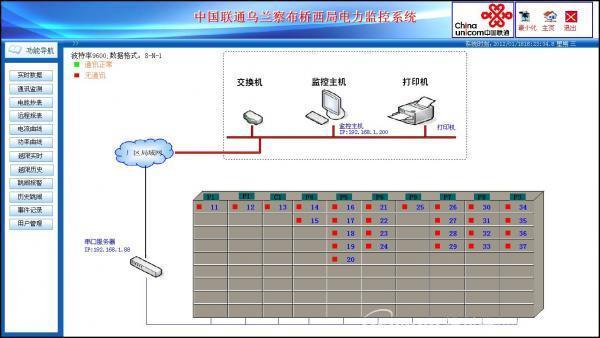 通信基站能耗综合管理系统