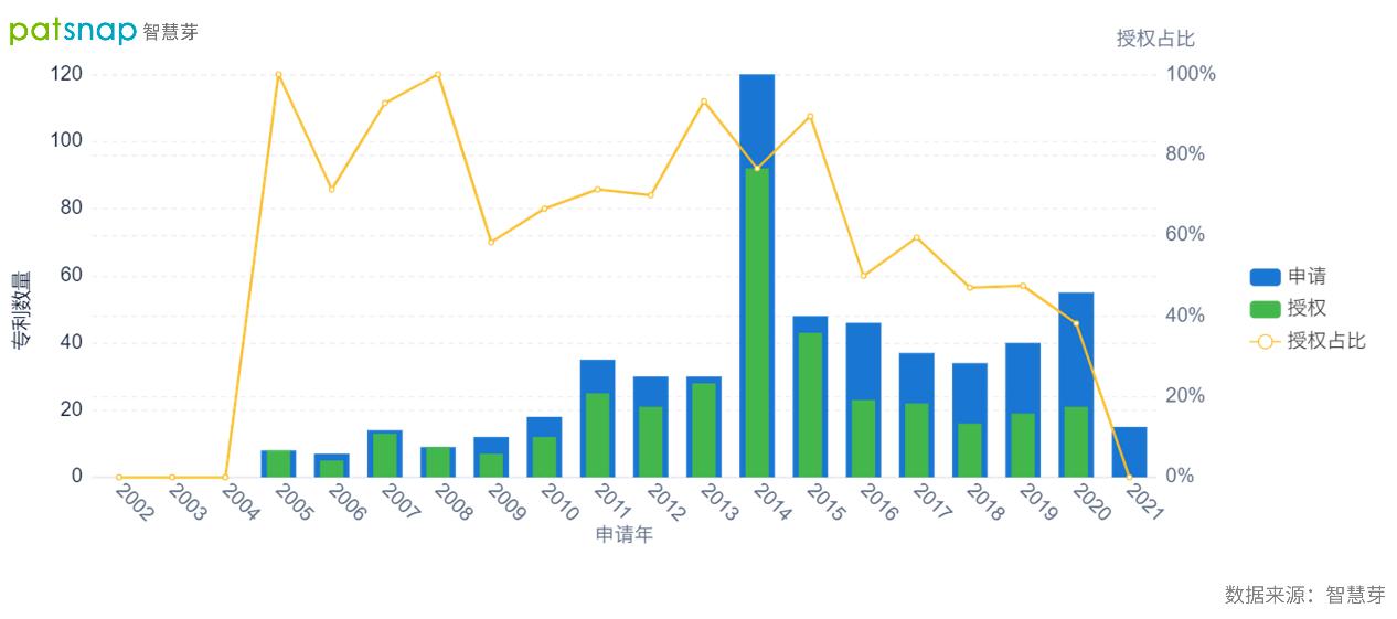 韦尔股份拟对子公司增资近20亿元,稳步助力技术研发