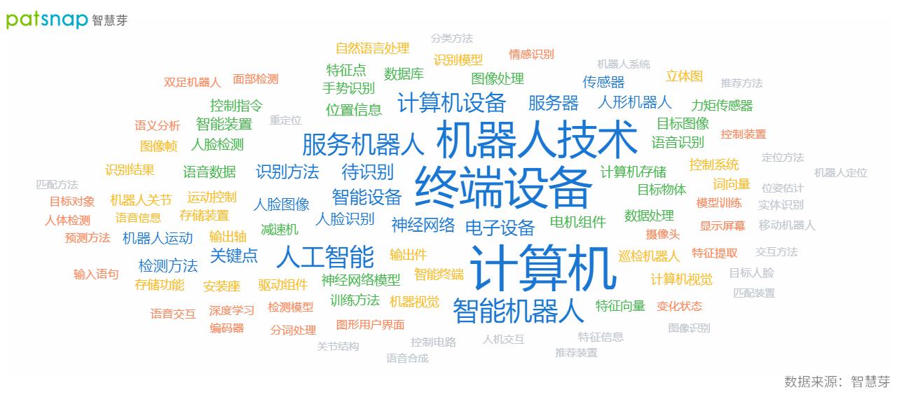 优必选科技熊猫机器人首度亮相,创始人手握350件专利申请