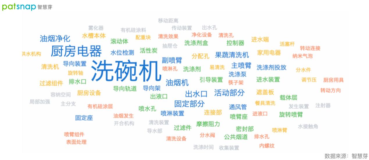 """""""方太、老板""""等国产品牌如何靠技术赢得中式洗碗机市场?"""