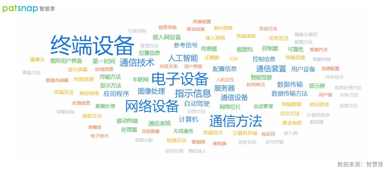 华为公开获取车辆3D信息专利,自动驾驶专利申请超3万件
