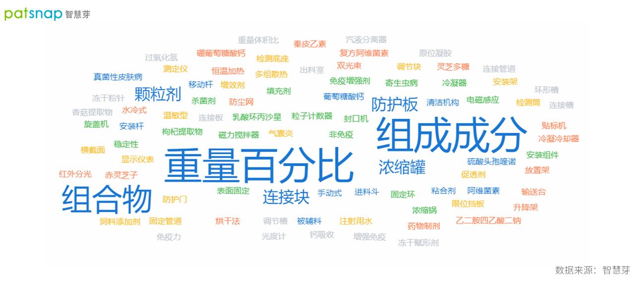 南农动药完成数千万元融资,与南京农业大学合作申请3件专利