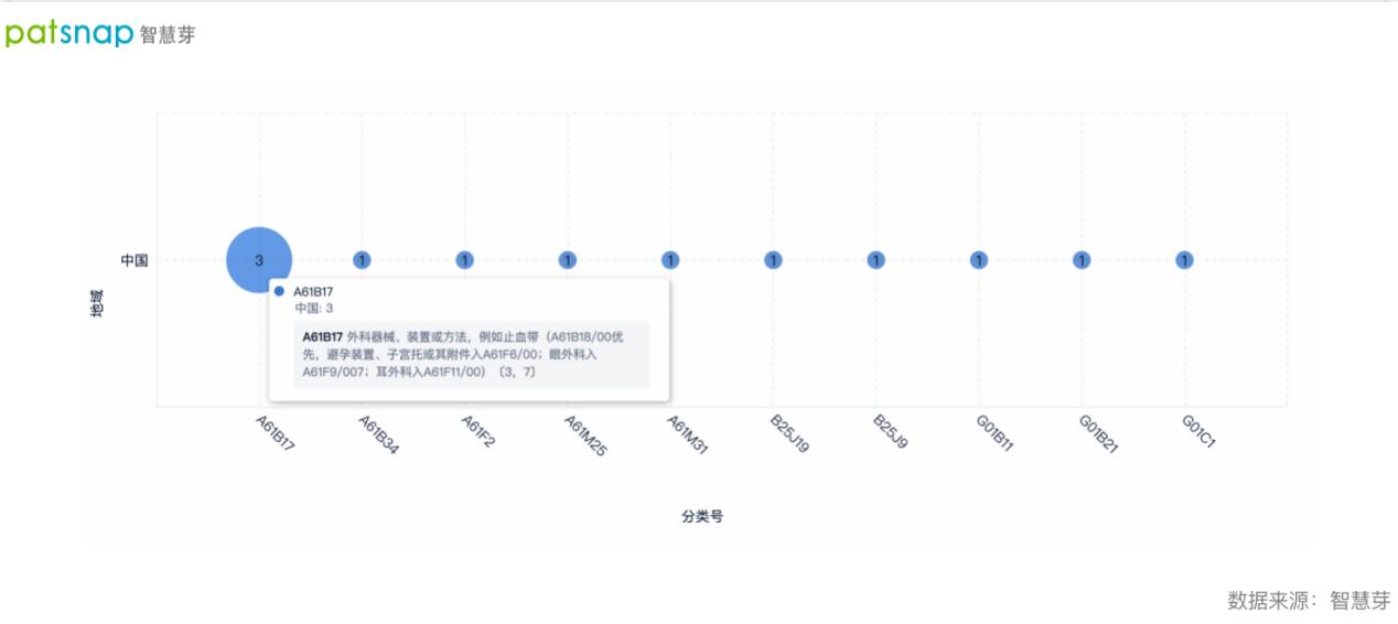 通过港交所上市聆讯,上海微创医疗机器人技术如何?