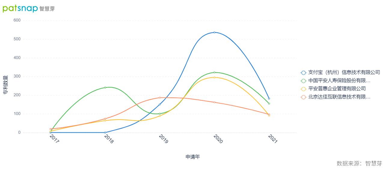 今年我国AI产业规模将破2000亿,专利申请量已达全球第一