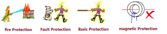 浅谈分布式发电系统漏电保护RCCB的类型与选择