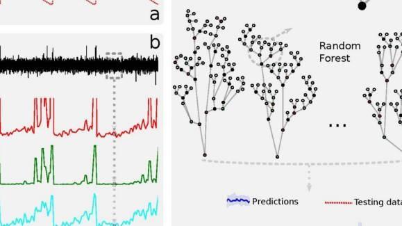 当AI撞上天气预报,会成为传统气象行业的末日吗?