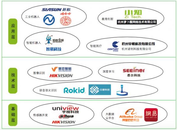 """杭州,AI时代的第一个城市""""牺牲品"""""""