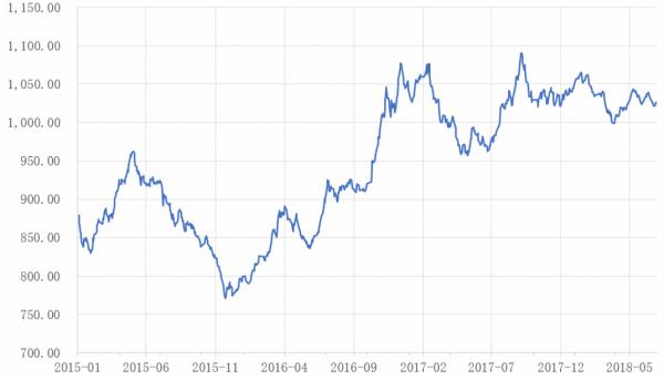 """""""小熊电器""""IPO获批,其后或再难有小家电企业上市"""