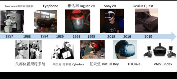 国内VR赛道爬坡,华为、爱奇艺、小朋们如何打开新世界