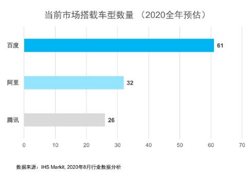 车联网的2020:商业落地、技术支柱、生态溢出