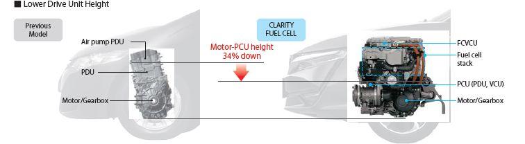 为什么说氢燃料电池车是混动汽车?