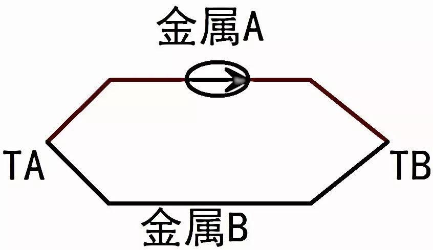 速尿的作用原理_汽车点火系统电路图及工作原理