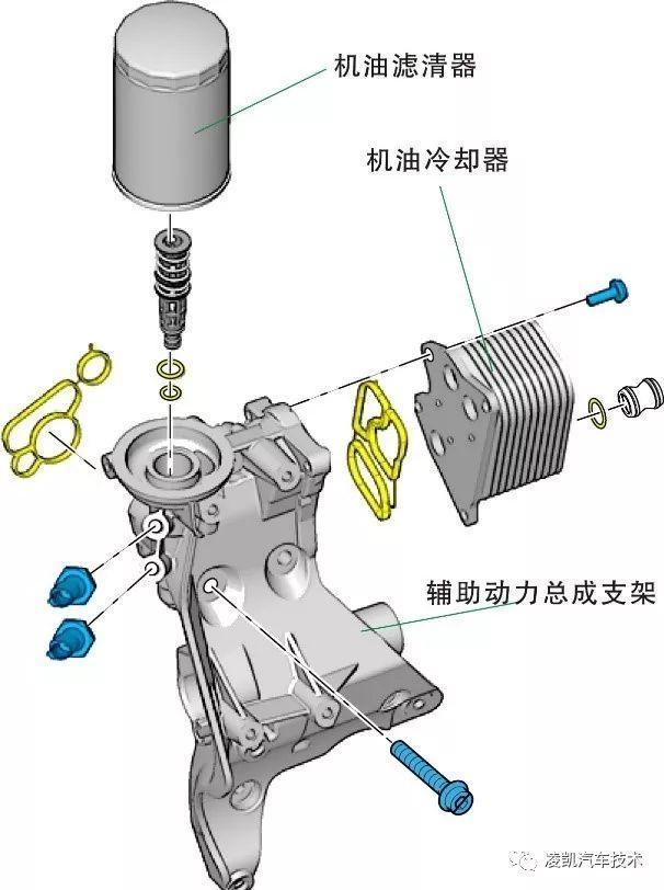 发动机的常规保养方法
