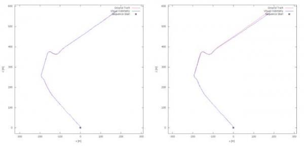 机器人主流定位技术 激光SLAM与视觉SLAM谁更胜一筹