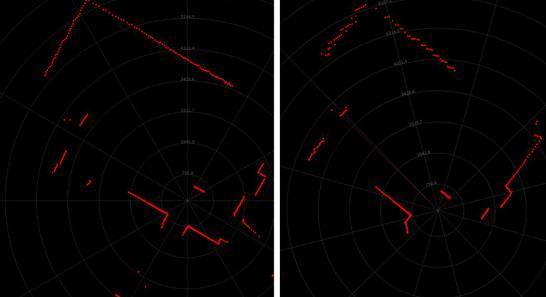 如何衡量机器人用激光雷达的实用性和可靠性?