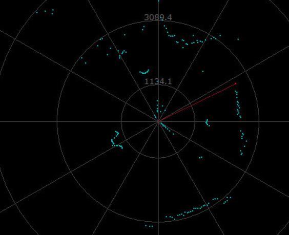 激光雷达传感器选型指导 这些重要指标
