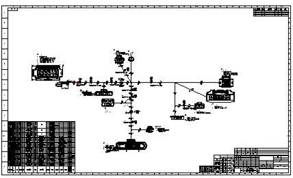 汽车线束技术路线浅析(二)