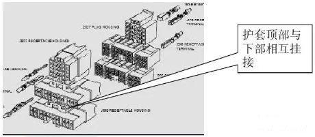 线束固定/安装/注意事项及接插件的选择