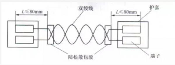 汽车电线束双绞线技术参数设定浅析
