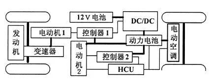 电动汽车(EVPHEVHEV)高压互锁回路设计