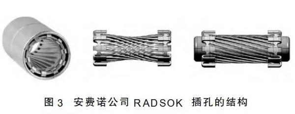 新能源高压线束设计要点浅析
