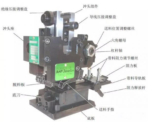 图解线束压接模具的构造及维护(纵向送料)