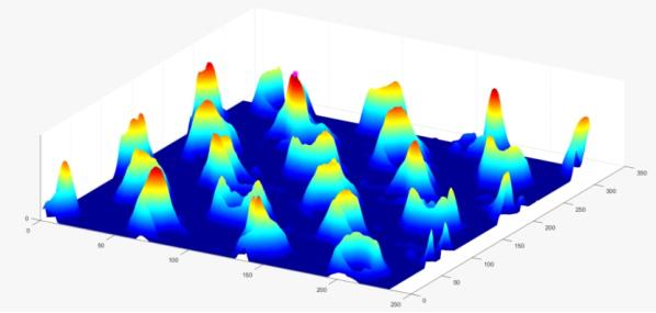 3D轮廓测量及分析仪原理以及应用有哪些?