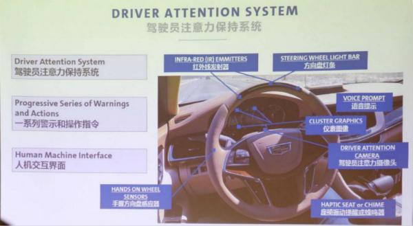 """人脸识别技术加持,被装上""""眼睛""""的汽车会带来怎样的想象空间?"""
