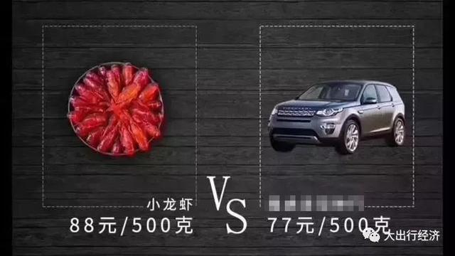 中国或成为汽车价格最便宜的国家 少吃几顿小龙虾豪车分分钟到手