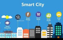 智慧城市构建,推动智慧城市安全产业发展