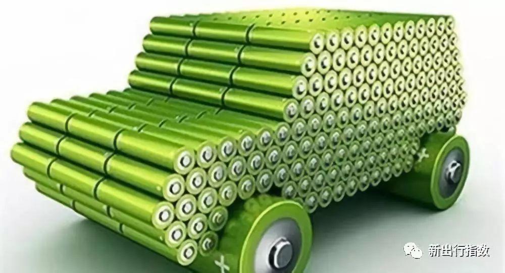10月15日∣宝马称2019或将因关税损失5亿欧欧盟拟补贴汽车电池数1