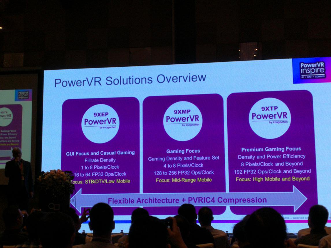 重回上升路,Imagination推出三款GPU新品,涵盖高中低端市场