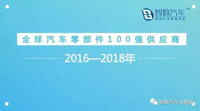 【智数汽车大数据】2016—2018年全球汽车零部件100强供应商排行榜