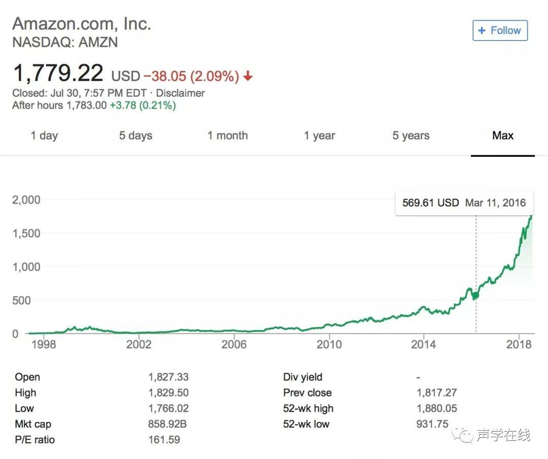 万字长文 | 亚马逊苹果谷歌微软冲刺万亿美元市值的通关秘籍