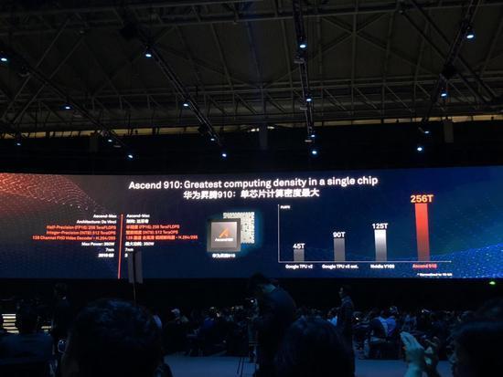华为发布重磅AI战略,AI芯片算力超谷歌英伟达