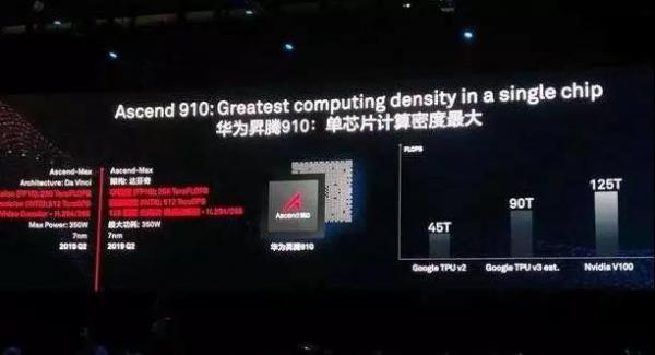"""AI芯片:巨头的新战场,中国的""""芯""""希望"""