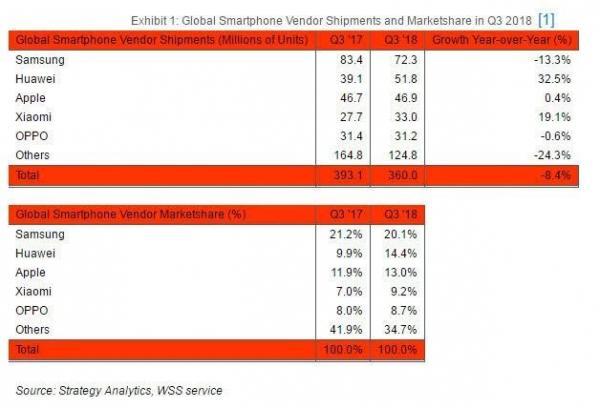 三星可折叠屏手机终亮相:安卓系统全力支持,明年正式推向市场