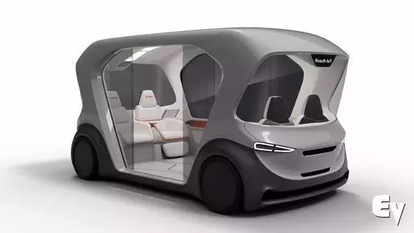 2019CES展创造全新出行方式,更有奥迪沉浸式系统颠覆驾驶舱理念