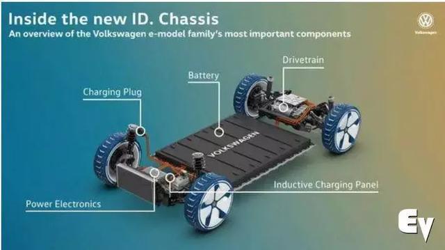 精明如丰田能免费开放混动专利?背后究竟还有怎样的图谋?