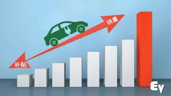 后补贴时代,车企都快活不下去了,更何况配套产业链?