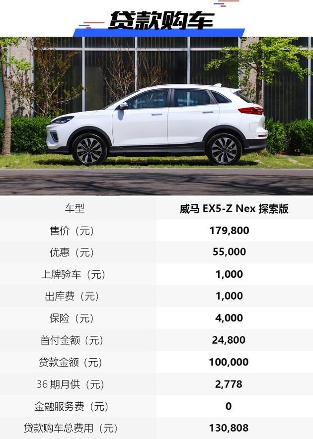 不懂省钱的看这里!这五款纯电SUV优惠多,质保周期长